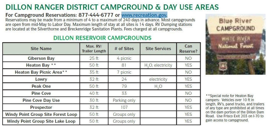 Dillon Campground Info